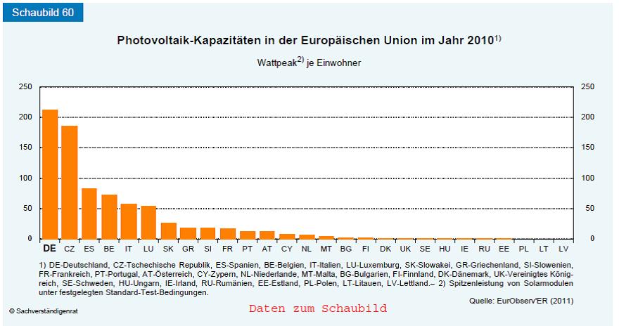 genaue einwohnerzahl deutschland