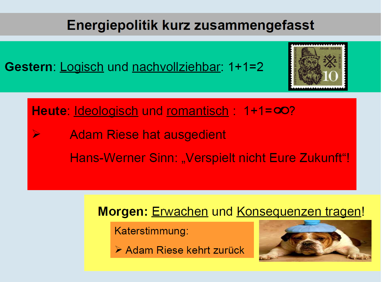 Zum Vortrag von Werner Ressing
